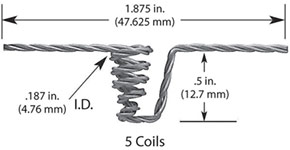Tapered Helix