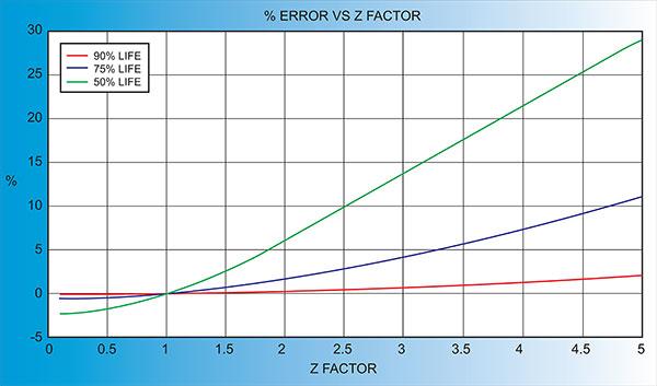 E Beam Evaporation Materials What Is E Beam Evaporation