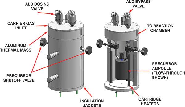 Kurt J Lesker Company Ald 150le Thermal Atomic Layer