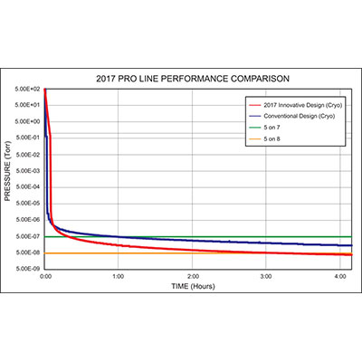 Click to view Chart-SY-2017ProLinePerformanceComparison_01.jpg