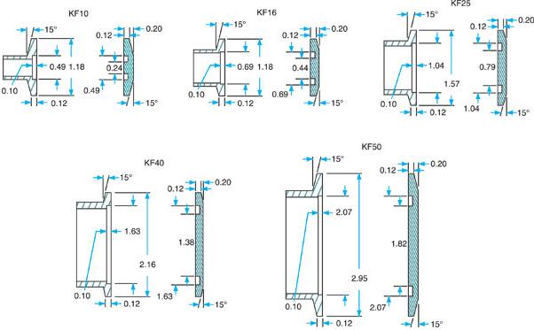 Kurt J  Lesker Company   KF (QF) Flange Technical Notes