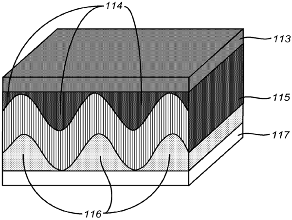 Figure 5. From US patent application 2015/0270532, Satki3 (now Dyson) Sep. 24, 2015