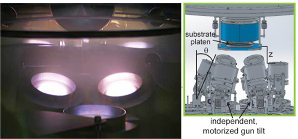 Sputter cathode array used for Combinatorial Magnetron Sputtering