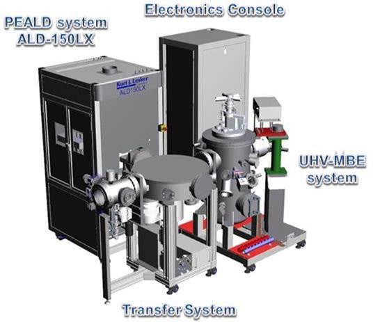 Kurt J Lesker Company Archives Blog Vacuum Science