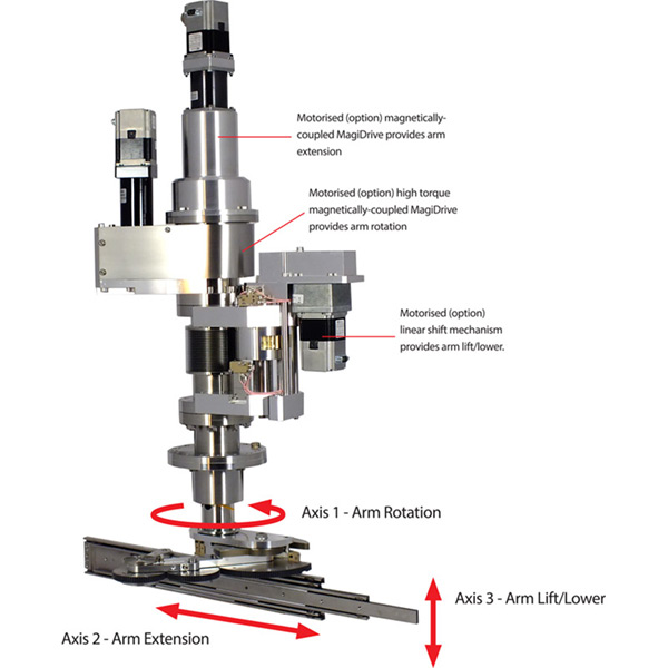 3-Axis RTTA (Rotary & telescopic extension with lift/lower)