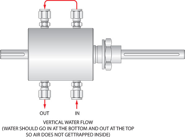 Click to view Dwg-UH-RotaryFT_WaterFlow_Vert