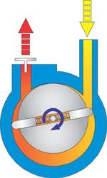 rotary vane pump gif
