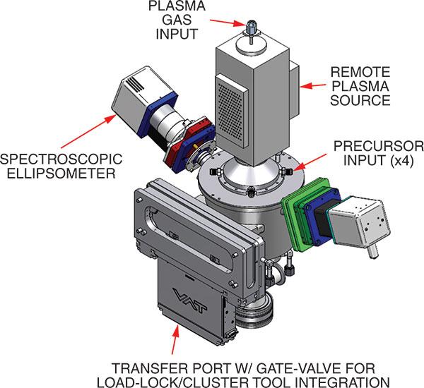 Kurt J Lesker Company Atomic Layer Deposition Ald
